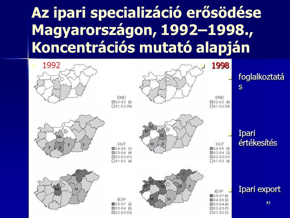 43 Az ipari specializáció erősödése Magyarországon, 1992–1998., Koncentrációs mutató alapján 1992 1998 1998 foglalkoztatá s foglalkoztatá s Ipari érté