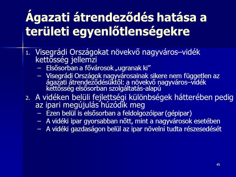 45 Ágazati átrendeződés hatása a területi egyenlőtlenségekre 1. 1. Visegrádi Országokat növekvő nagyváros–vidék kettősség jellemzi – –Elsősorban a főv
