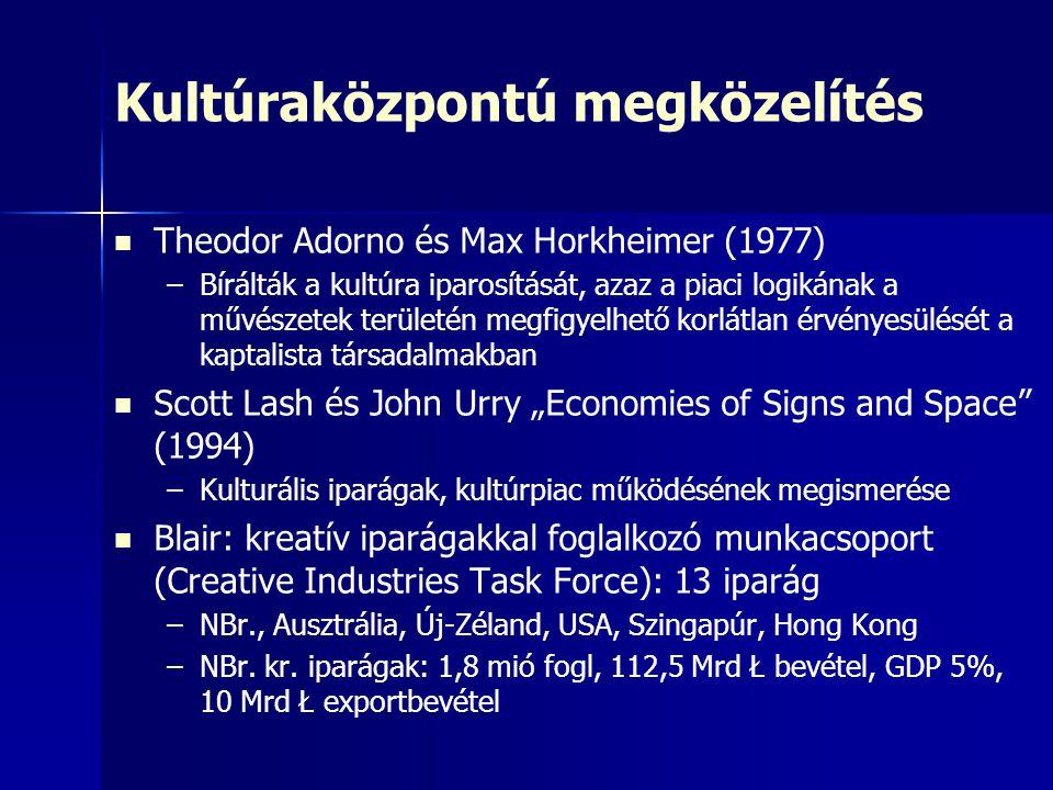 Kultúraközpontú megközelítés Theodor Adorno és Max Horkheimer (1977) – –Bírálták a kultúra iparosítását, azaz a piaci logikának a művészetek területén