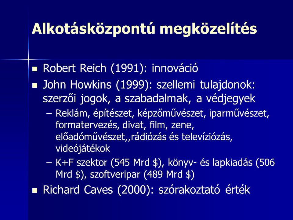 Alkotásközpontú megközelítés Robert Reich (1991): innováció John Howkins (1999): szellemi tulajdonok: szerzői jogok, a szabadalmak, a védjegyek – –Rek