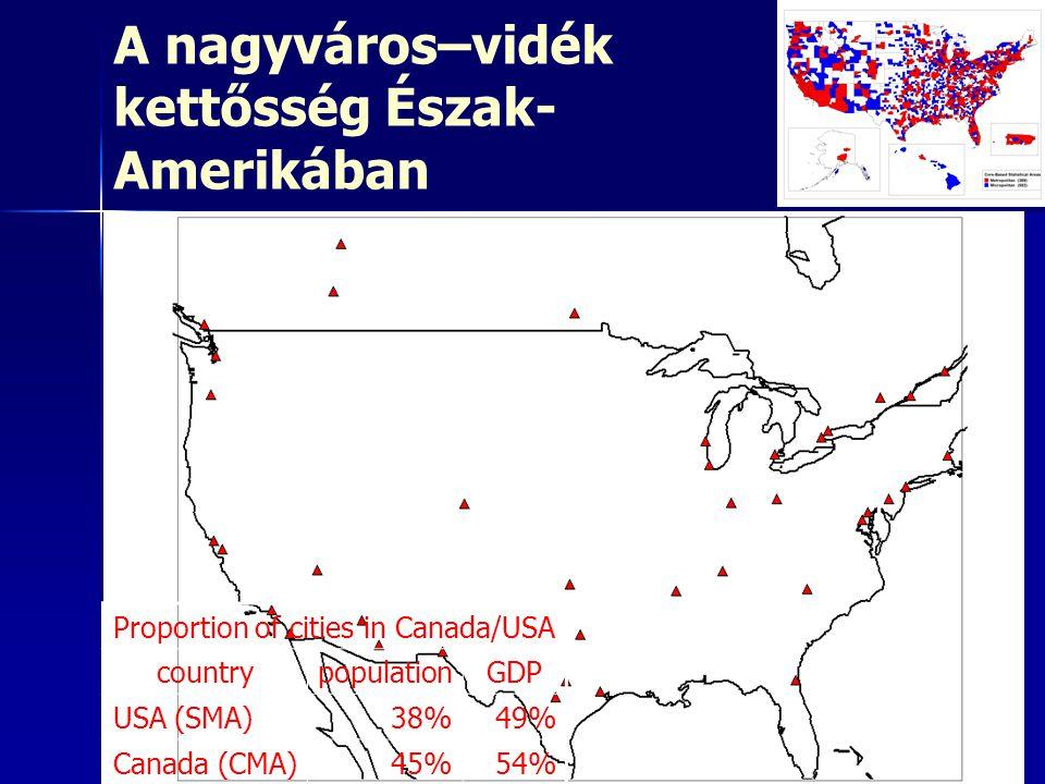 A nagyváros–vidék kettősség Észak- Amerikában Proportion of cities in Canada/USA countrypopulationGDP USA (SMA)38%49% Canada (CMA)45%54%