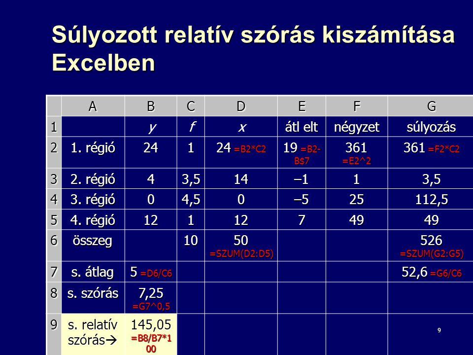 9 Súlyozott relatív szórás kiszámítása Excelben ABCDEFG 1yfx átl elt négyzetsúlyozás 2 1. régió 241 24 =B2*C2 19 =B2- B$7 361 =E2^2 361 =F2*C2 3 2. ré
