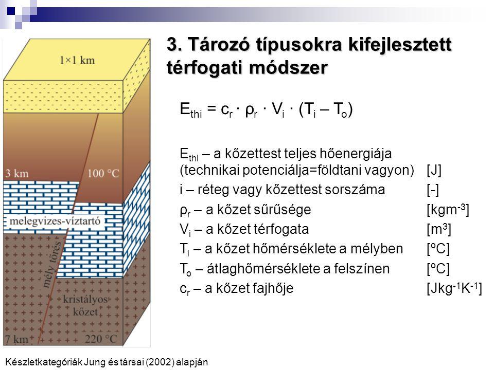 3. Tározó típusokra kifejlesztett térfogati módszer Készletkategóriák Jung és társai (2002) alapján E thi = c r ∙ ρ r ∙ V i ∙ (T i – T o ) E thi – a k