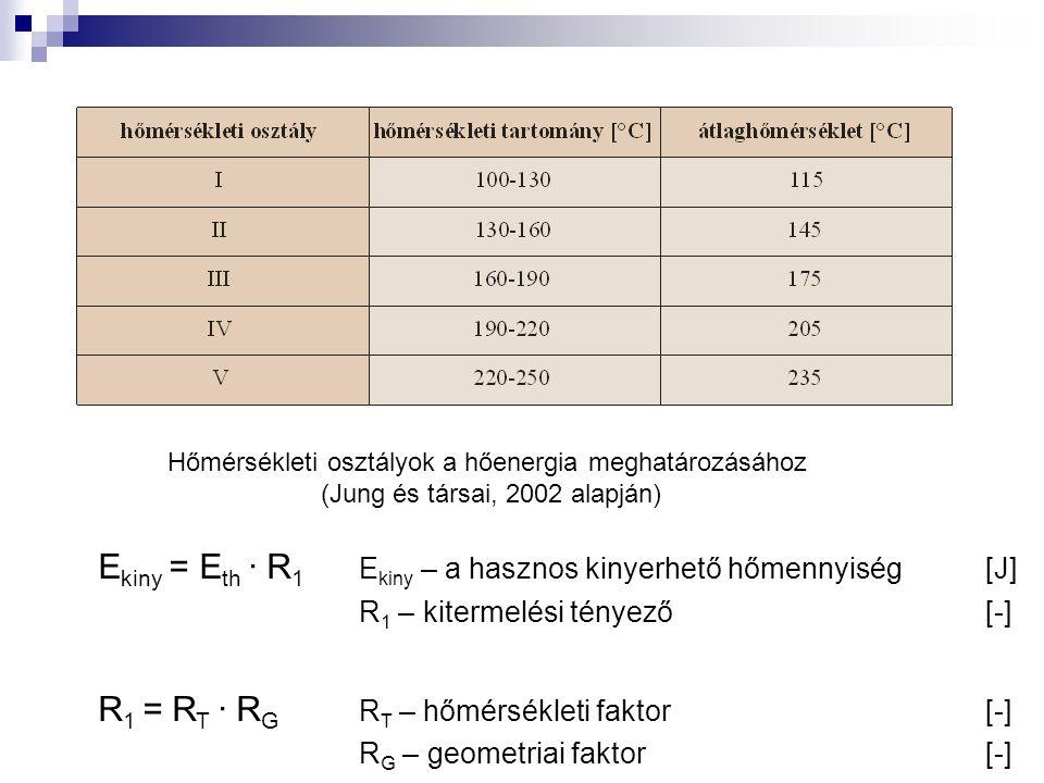Hőmérsékleti osztályok a hőenergia meghatározásához (Jung és társai, 2002 alapján) E kiny = E th ∙ R 1 E kiny – a hasznos kinyerhető hőmennyiség[J] R