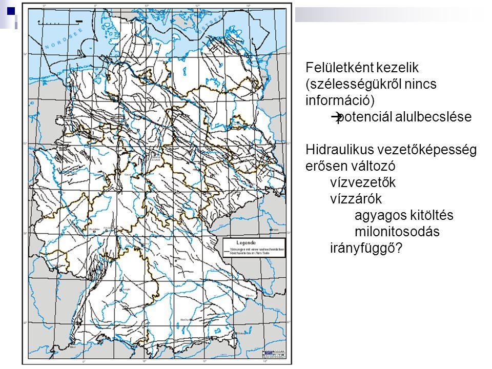 Felületként kezelik (szélességükről nincs információ)  potenciál alulbecslése Hidraulikus vezetőképesség erősen változó vízvezetők vízzárók agyagos k