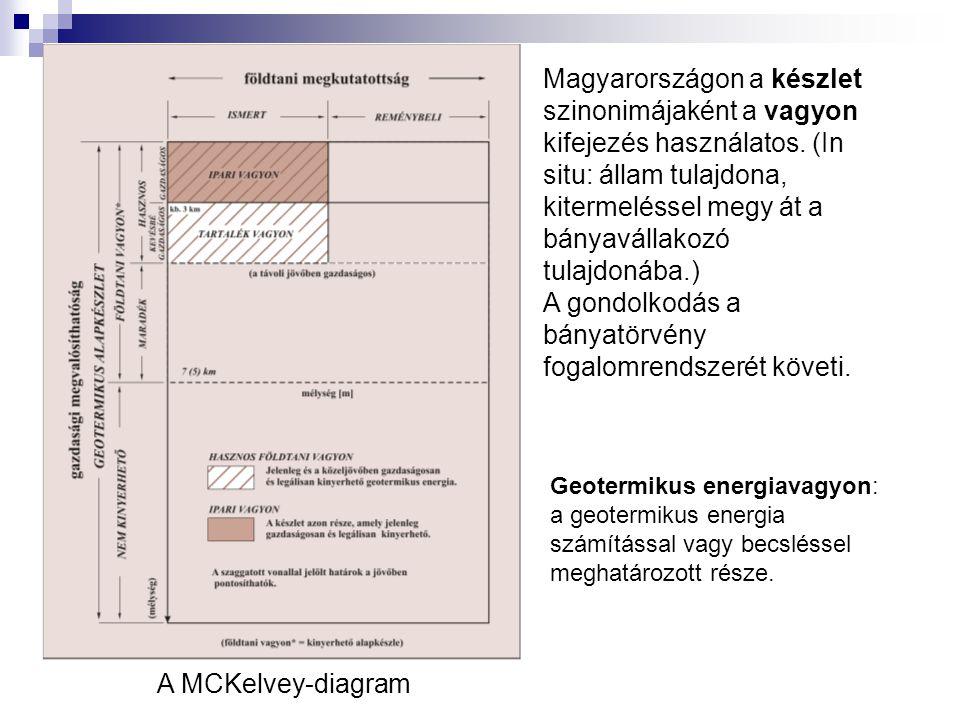Magyarországon a készlet szinonimájaként a vagyon kifejezés használatos. (In situ: állam tulajdona, kitermeléssel megy át a bányavállakozó tulajdonába