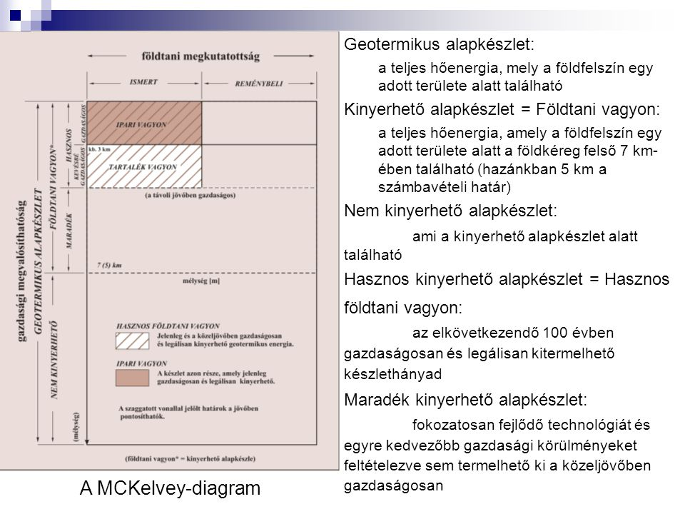 A MCKelvey-diagram Geotermikus alapkészlet: a teljes hőenergia, mely a földfelszín egy adott területe alatt található Kinyerhető alapkészlet = Földtan
