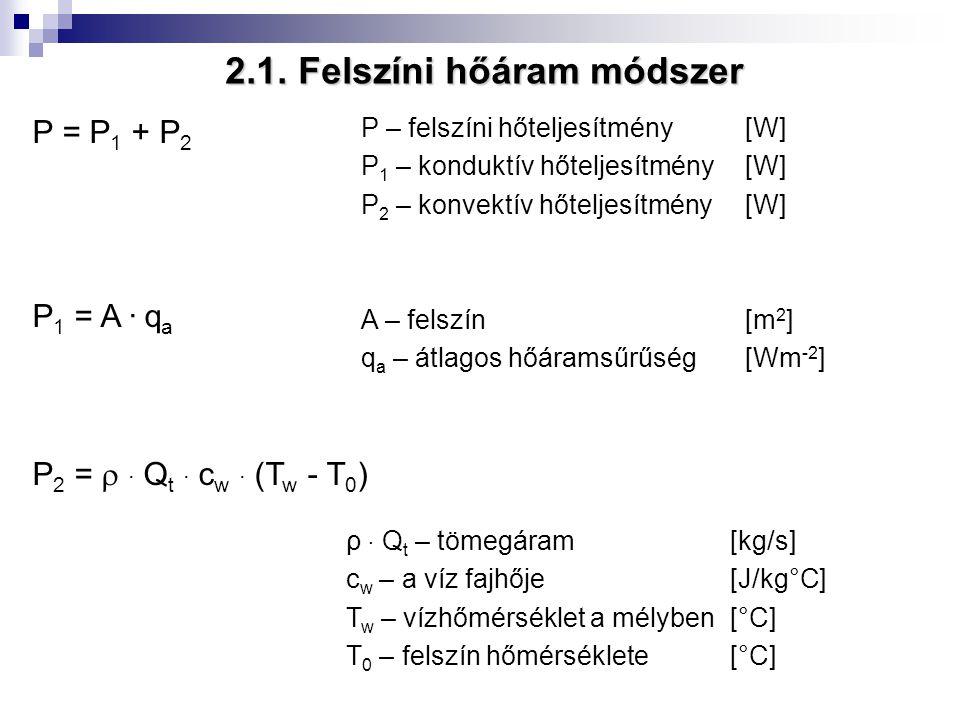 2.1. Felszíni hőáram módszer P = P 1 + P 2 P 1 = A ∙ q a P 2 =  ∙ Q t ∙ c w ∙ (T w - T 0 ) P – felszíni hőteljesítmény[W] P 1 – konduktív hőteljesítm
