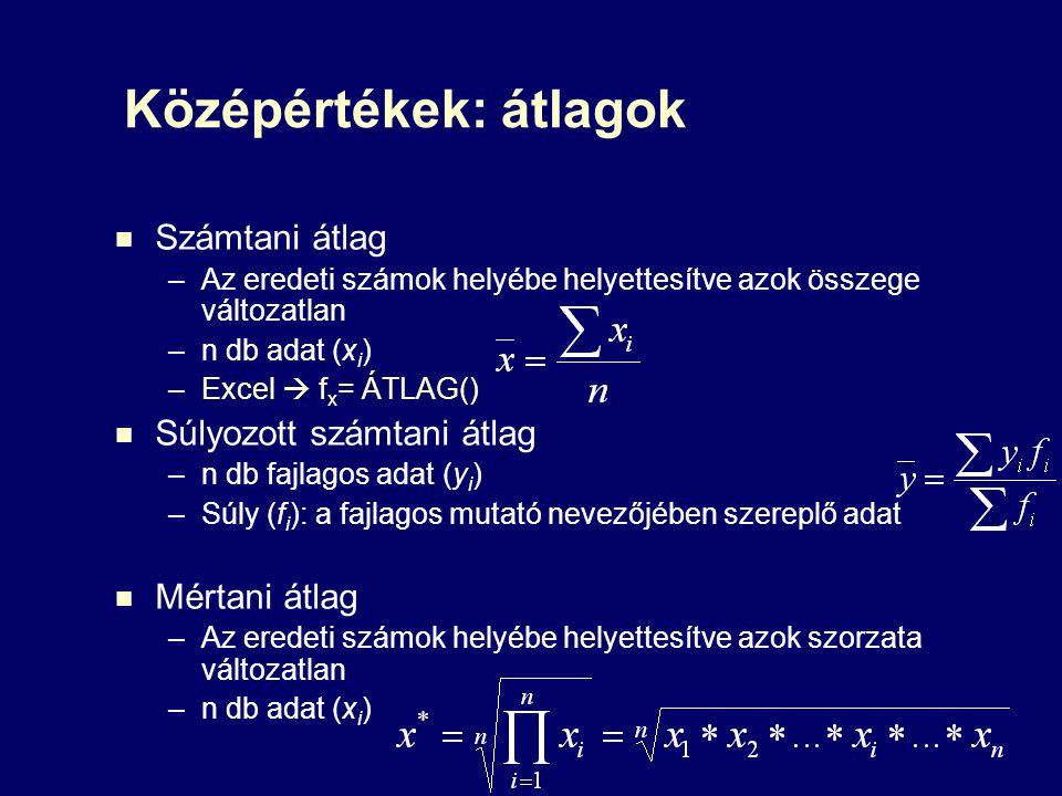 Számtani átlag – –Az eredeti számok helyébe helyettesítve azok összege változatlan – –n db adat (x i ) – –Excel  f x = ÁTLAG() Súlyozott számtani átl