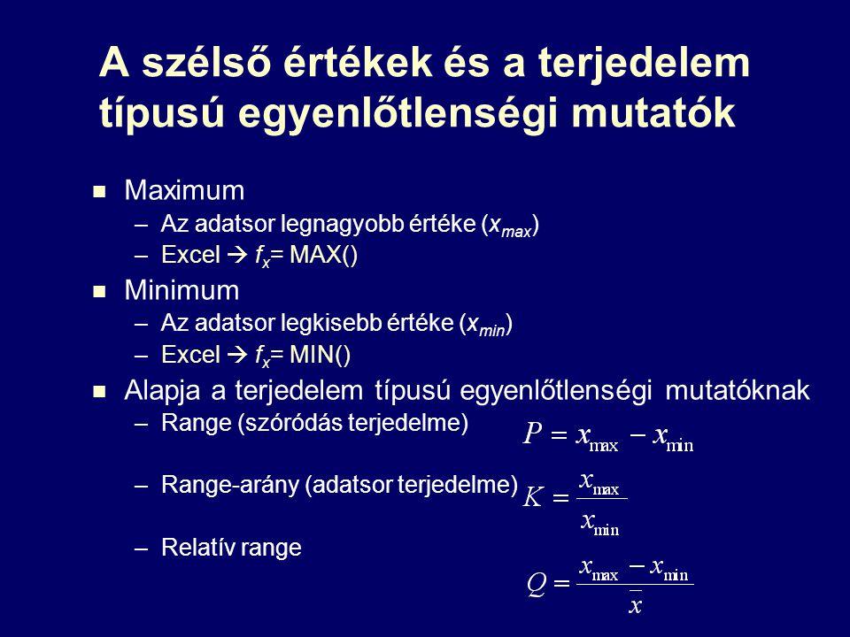 A szélső értékek és a terjedelem típusú egyenlőtlenségi mutatók Maximum – –Az adatsor legnagyobb értéke (x max ) – –Excel  f x = MAX() Minimum – –Az