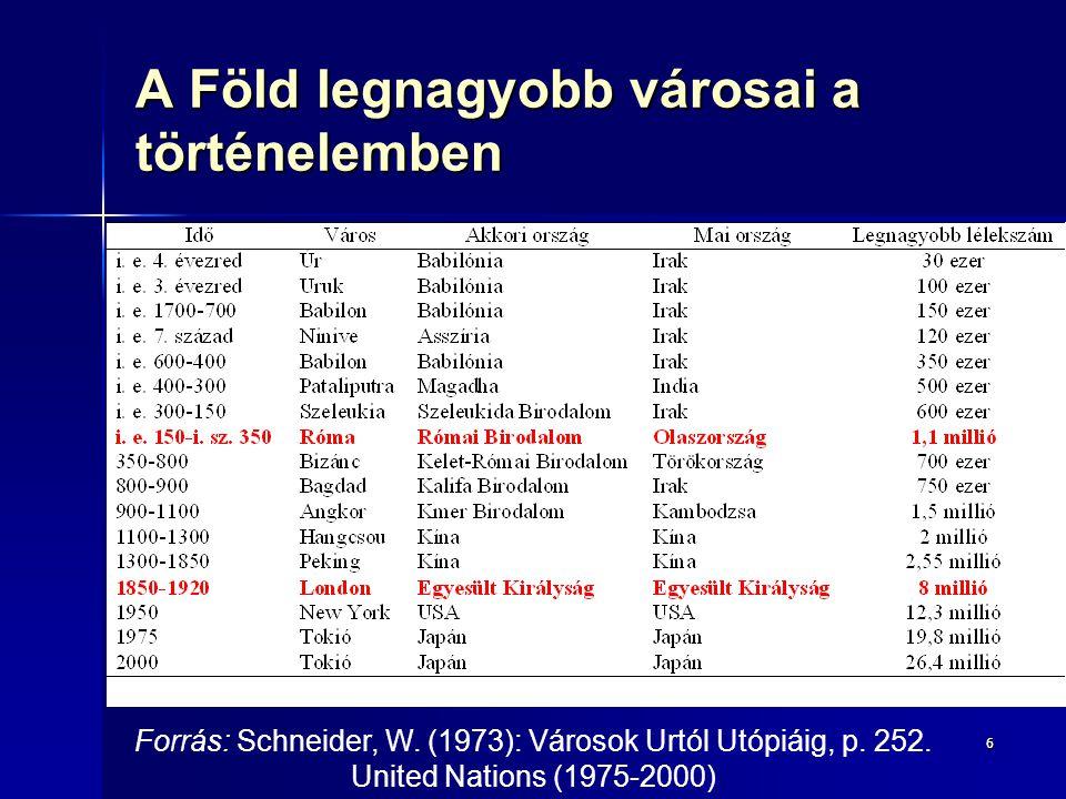 66 A Föld legnagyobb városai a történelemben Forrás: Schneider, W. (1973): Városok Urtól Utópiáig, p. 252. United Nations (1975-2000)