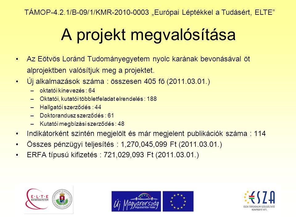"""TÁMOP-4.2.1/B-09/1/KMR-2010-0003 """"Európai Léptékkel a Tudásért, ELTE"""" A projekt megvalósítása Az Eötvös Loránd Tudományegyetem nyolc karának bevonásáv"""