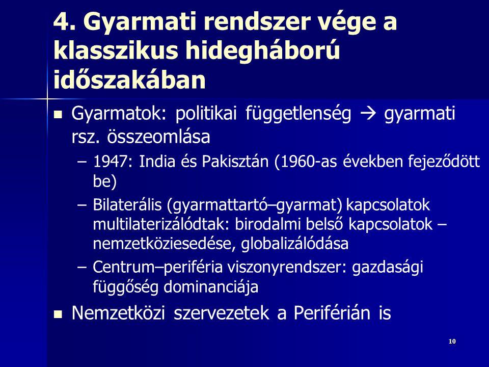 101010 4. Gyarmati rendszer vége a klasszikus hidegháború időszakában Gyarmatok: politikai függetlenség  gyarmati rsz. összeomlása – –1947: India és
