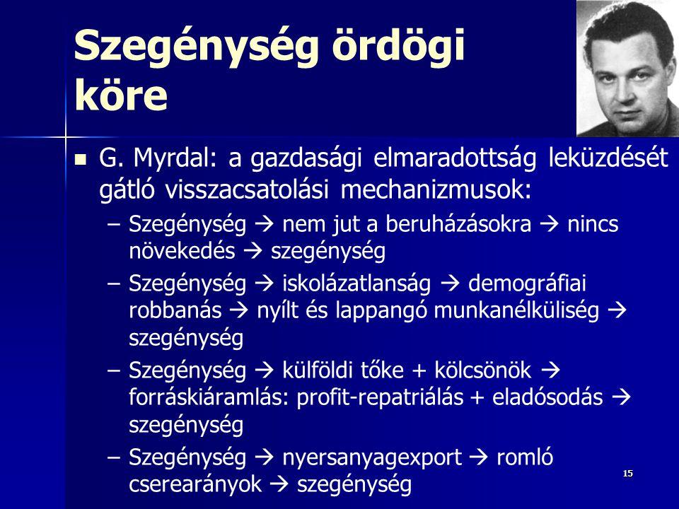151515 Szegénység ördögi köre G. Myrdal: a gazdasági elmaradottság leküzdését gátló visszacsatolási mechanizmusok: – –Szegénység  nem jut a beruházás