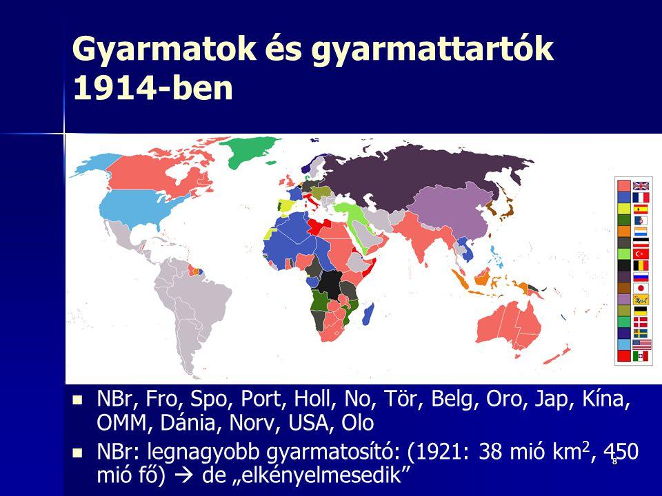 88 Gyarmatok és gyarmattartók 1914-ben NBr, Fro, Spo, Port, Holl, No, Tör, Belg, Oro, Jap, Kína, OMM, Dánia, Norv, USA, Olo NBr: legnagyobb gyarmatosí