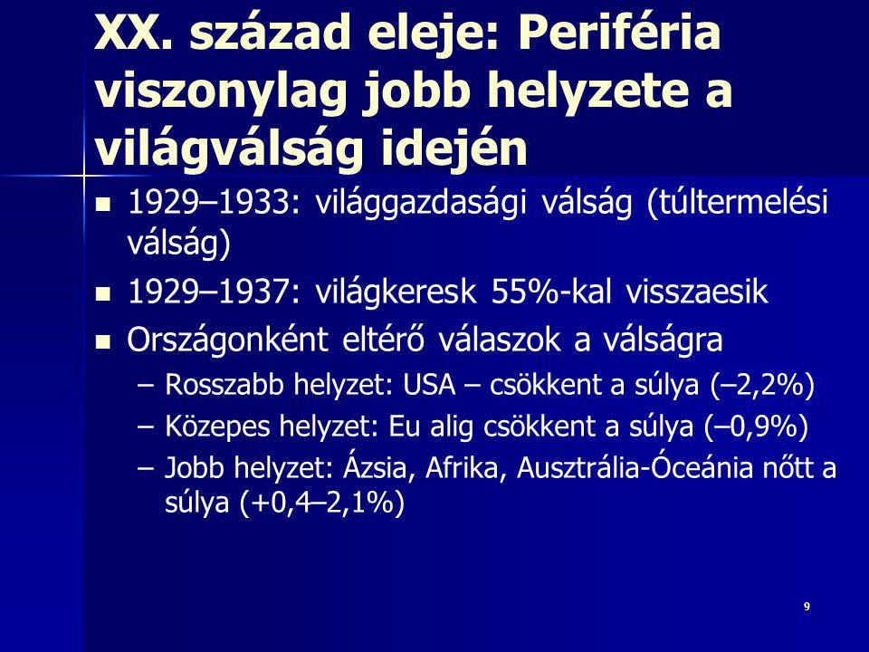 99 XX. század eleje: Periféria viszonylag jobb helyzete a világválság idején 1929–1933: világgazdasági válság (túltermelési válság) 1929–1937: világke