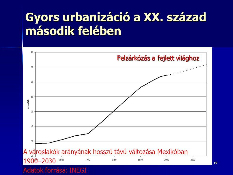 1919 Gyors urbanizáció a XX. század második felében Felzárkózás a fejlett világhoz A városlakók arányának hosszú távú változása Mexikóban 1900–2030 Ad