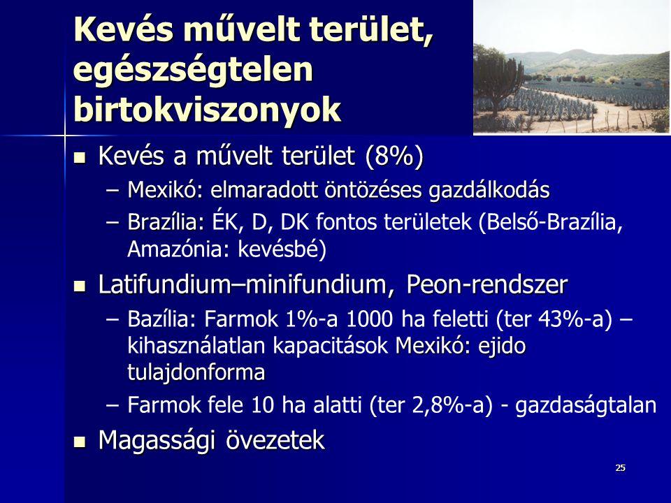 2525 Kevés művelt terület, egészségtelen birtokviszonyok Kevés a művelt terület (8%) Kevés a művelt terület (8%) –Mexikó: elmaradott öntözéses gazdálkodás –Brazília: –Brazília: ÉK, D, DK fontos területek (Belső-Brazília, Amazónia: kevésbé) Latifundium–minifundium, Peon-rendszer Latifundium–minifundium, Peon-rendszer – Mexikó: ejido tulajdonforma –Bazília: Farmok 1%-a 1000 ha feletti (ter 43%-a) – kihasználatlan kapacitások Mexikó: ejido tulajdonforma – –Farmok fele 10 ha alatti (ter 2,8%-a) - gazdaságtalan Magassági övezetek Magassági övezetek