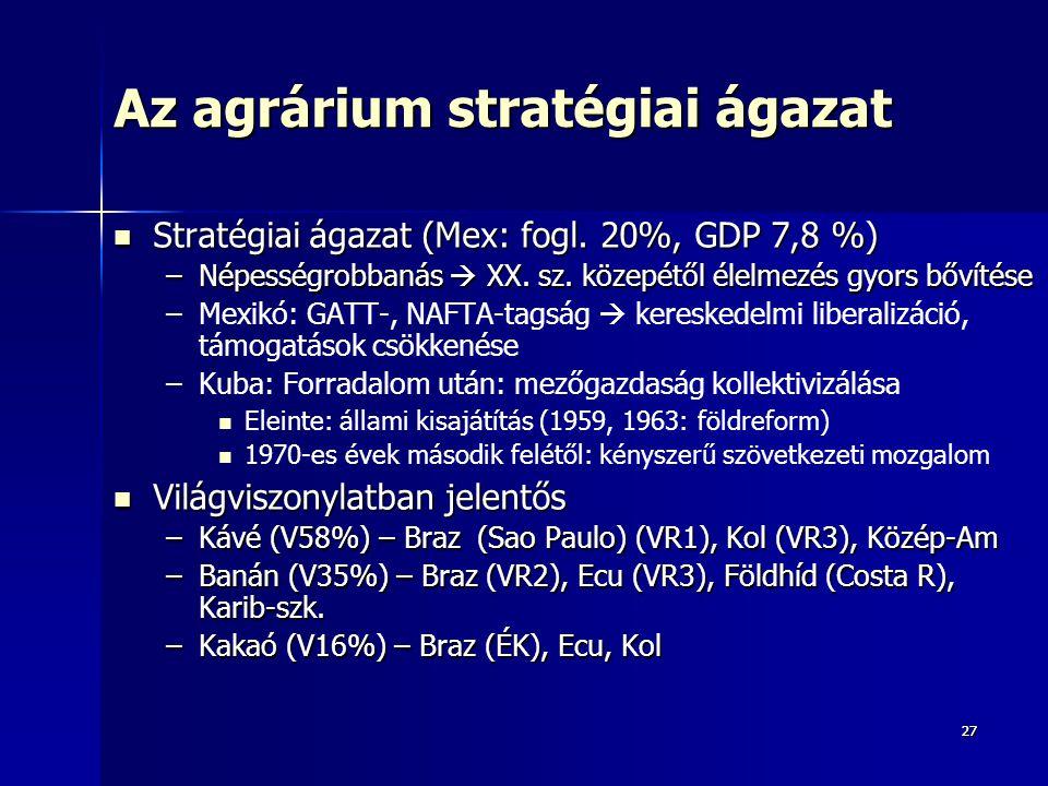 2727 Az agrárium stratégiai ágazat Stratégiai ágazat (Mex: fogl. 20%, GDP 7,8 %) Stratégiai ágazat (Mex: fogl. 20%, GDP 7,8 %) –Népességrobbanás  XX.