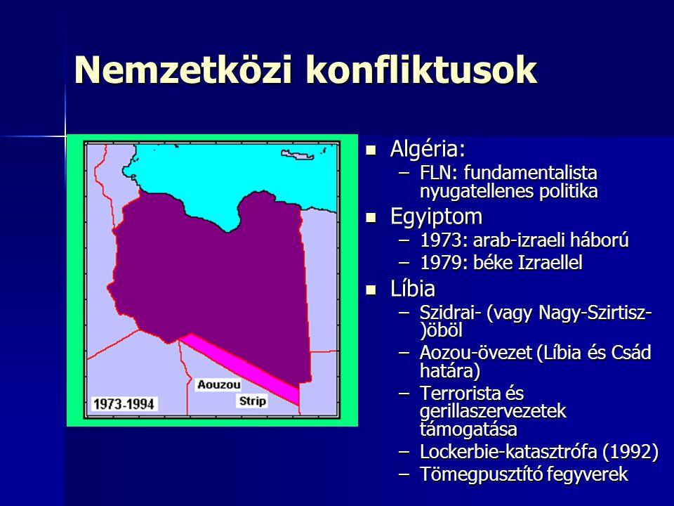 Nemzetközi konfliktusok Algéria: Algéria: –FLN: fundamentalista nyugatellenes politika Egyiptom Egyiptom –1973: arab-izraeli háború –1979: béke Izrael