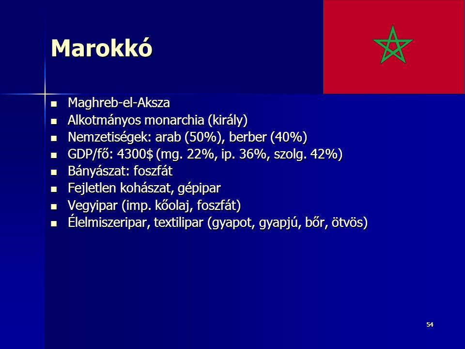 5454Marokkó Maghreb-el-Aksza Maghreb-el-Aksza Alkotmányos monarchia (király) Alkotmányos monarchia (király) Nemzetiségek: arab (50%), berber (40%) Nemzetiségek: arab (50%), berber (40%) GDP/fő: 4300$ (mg.