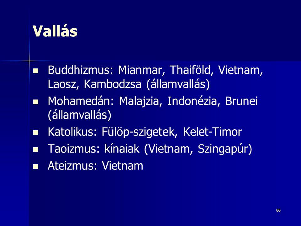 8686 Vallás Buddhizmus: Mianmar, Thaiföld, Vietnam, Laosz, Kambodzsa (államvallás) Mohamedán: Malajzia, Indonézia, Brunei (államvallás) Katolikus: Fülöp-szigetek, Kelet-Timor Taoizmus: kínaiak (Vietnam, Szingapúr) Ateizmus: Vietnam