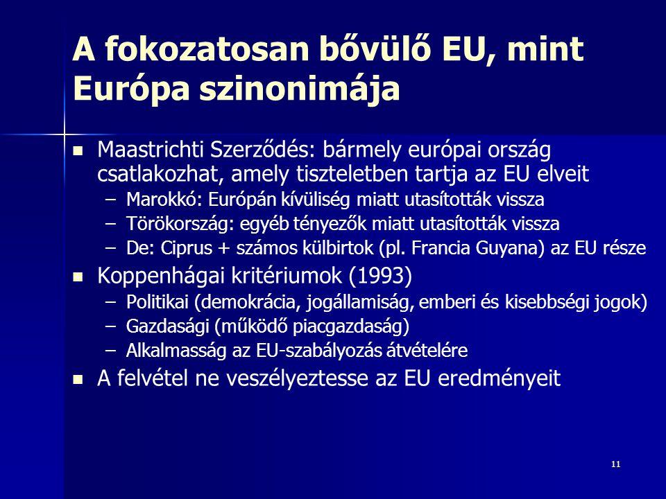 11 A fokozatosan bővülő EU, mint Európa szinonimája Maastrichti Szerződés: bármely európai ország csatlakozhat, amely tiszteletben tartja az EU elveit