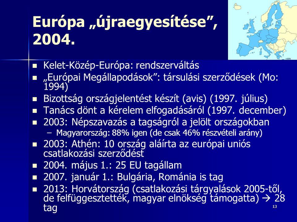 """13 Európa """"újraegyesítése"""", 2004. Kelet-Közép-Európa: rendszerváltás """"Európai Megállapodások"""": társulási szerződések (Mo: 1994) Bizottság országjelent"""