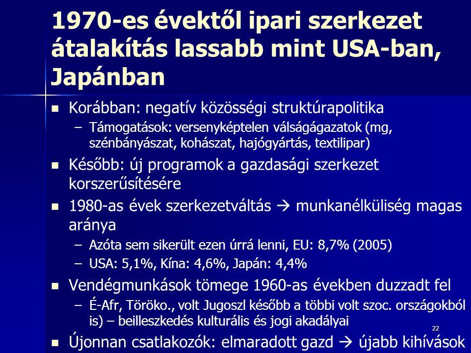 22 1970-es évektől ipari szerkezet átalakítás lassabb mint USA-ban, Japánban Korábban: negatív közösségi struktúrapolitika – –Támogatások: versenyképt