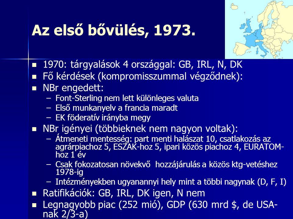7 Az első bővülés, 1973. 1970: tárgyalások 4 országgal: GB, IRL, N, DK Fő kérdések (kompromisszummal végződnek): NBr engedett: – –Font-Sterling nem le