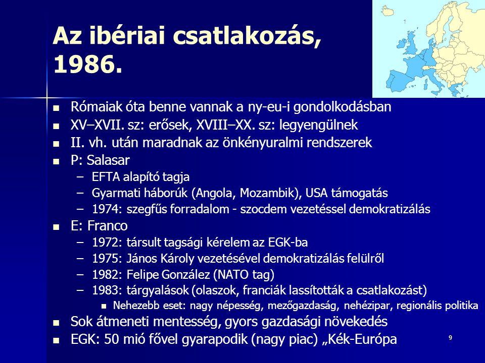 9 Az ibériai csatlakozás, 1986. Rómaiak óta benne vannak a ny-eu-i gondolkodásban XV–XVII. sz: erősek, XVIII–XX. sz: legyengülnek II. vh. után maradna