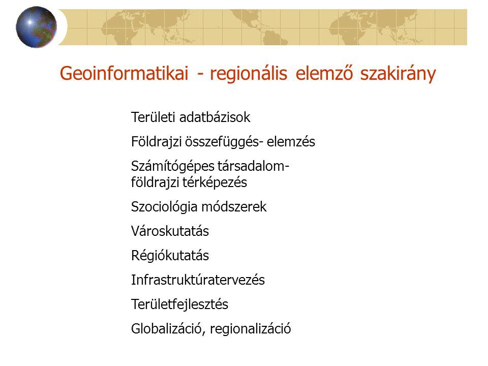 Geoinformatikai - regionális elemző szakirány Területi adatbázisok Földrajzi összefüggés- elemzés Számítógépes társadalom- földrajzi térképezés Szocio
