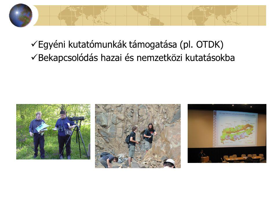 Egyéni kutatómunkák támogatása (pl. OTDK) Bekapcsolódás hazai és nemzetközi kutatásokba