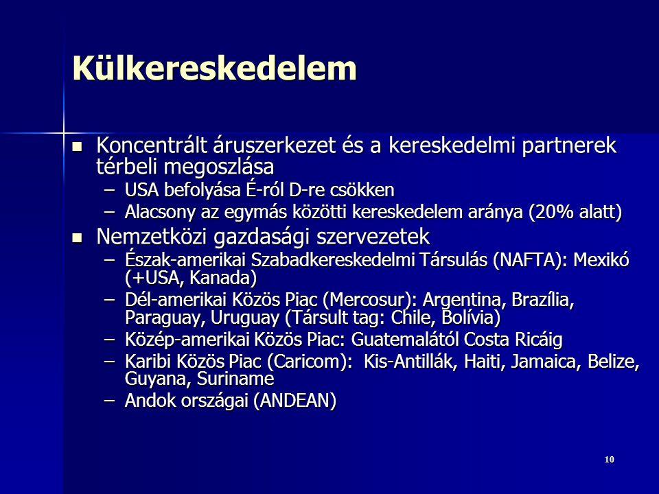 1010Külkereskedelem Koncentrált áruszerkezet és a kereskedelmi partnerek térbeli megoszlása Koncentrált áruszerkezet és a kereskedelmi partnerek térbe