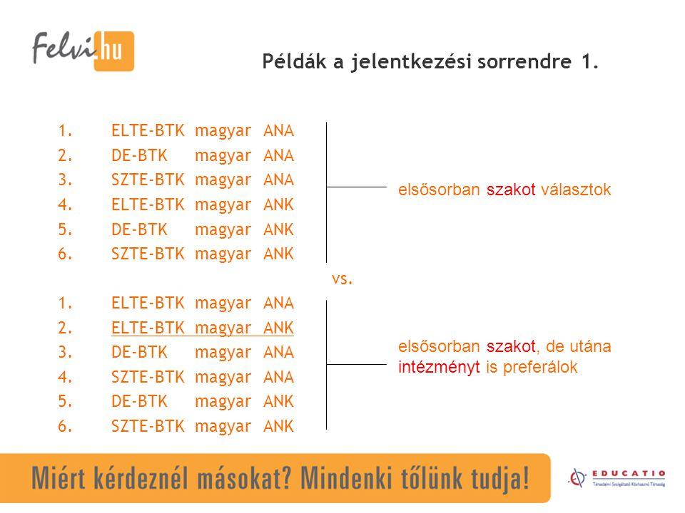 Példák a jelentkezési sorrendre 1. 1.ELTE-BTKmagyarANA 2.DE-BTKmagyarANA 3.SZTE-BTKmagyarANA 4.ELTE-BTKmagyarANK 5.DE-BTKmagyarANK 6.SZTE-BTKmagyarANK