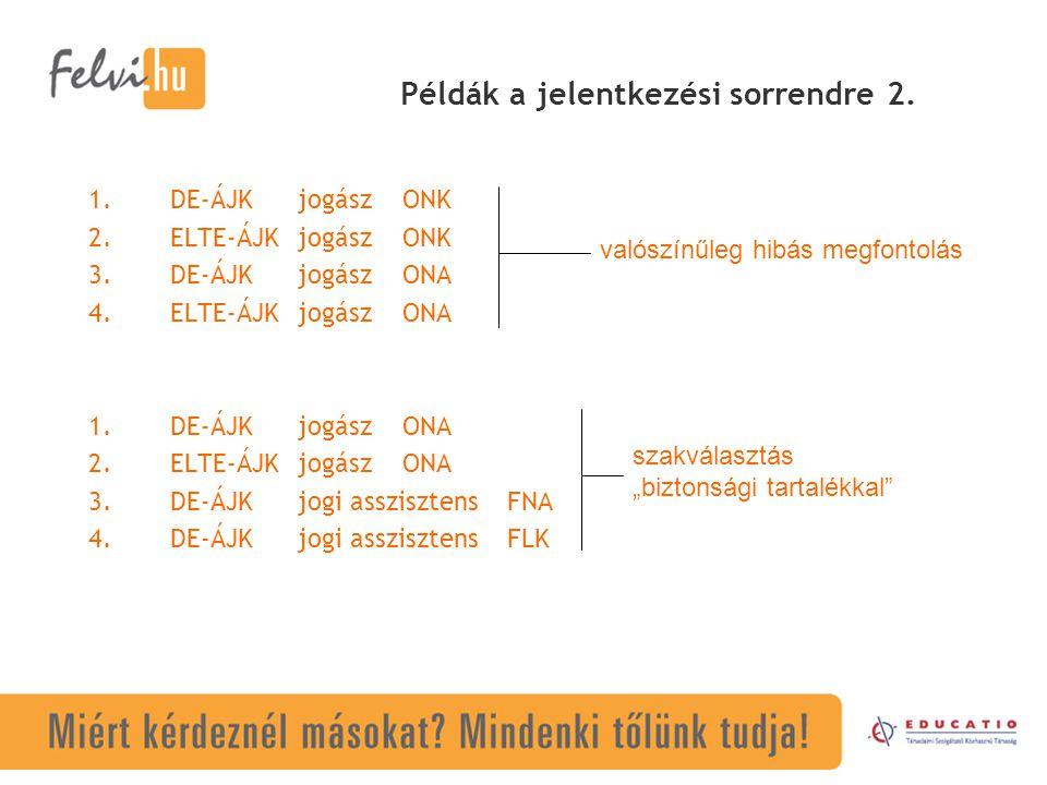 Példák a jelentkezési sorrendre 2. 1.DE-ÁJKjogászONK 2.ELTE-ÁJKjogászONK 3.DE-ÁJKjogászONA 4.ELTE-ÁJKjogászONA 1.DE-ÁJKjogászONA 2.ELTE-ÁJKjogászONA 3