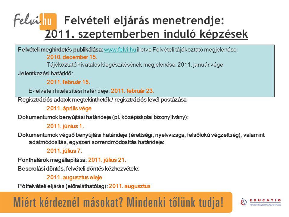 Felvételi eljárás menetrendje: 2011. szeptemberben induló képzések Felvételi meghirdetés publikálása: www.felvi.hu illetve Felvételi tájékoztató megje