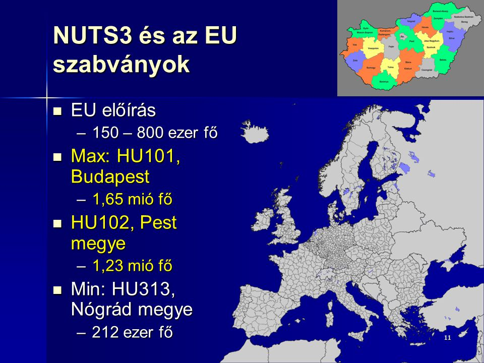 11 NUTS3 és az EU szabványok EU előírás EU előírás –150 – 800 ezer fő Max: HU101, Budapest Max: HU101, Budapest –1,65 mió fő HU102, Pest megye HU102,