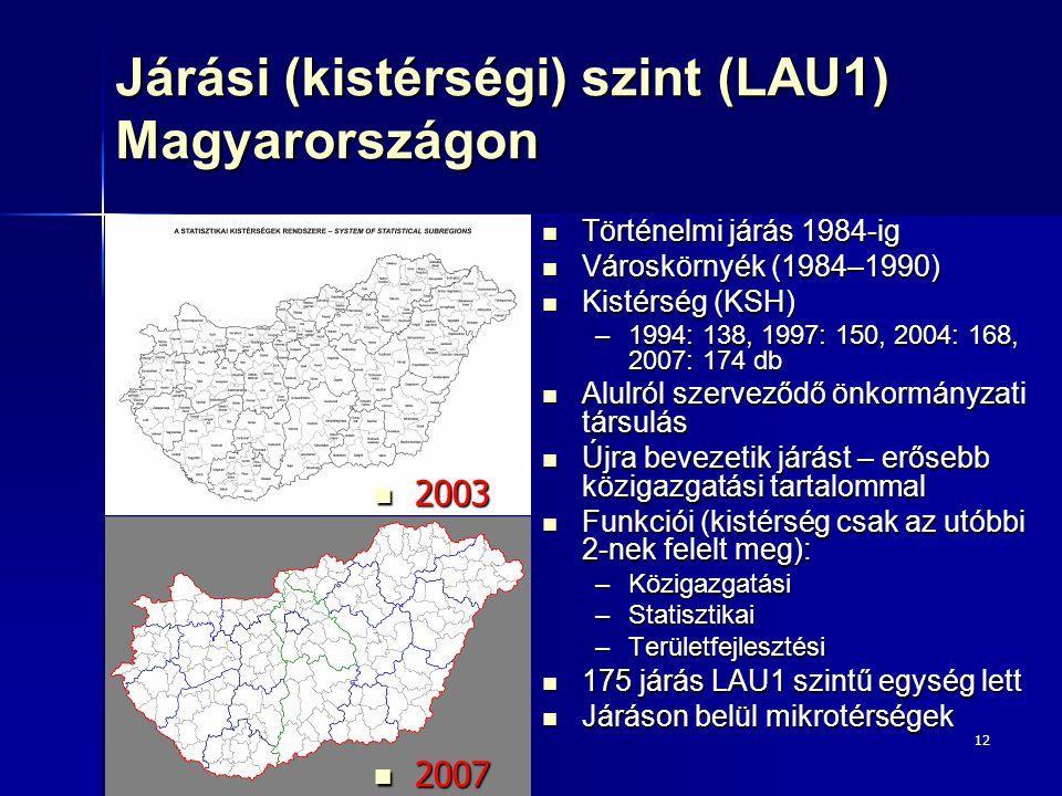 12 Járási (kistérségi) szint (LAU1) Magyarországon Történelmi járás 1984-ig Történelmi járás 1984-ig Városkörnyék (1984–1990) Városkörnyék (1984–1990)