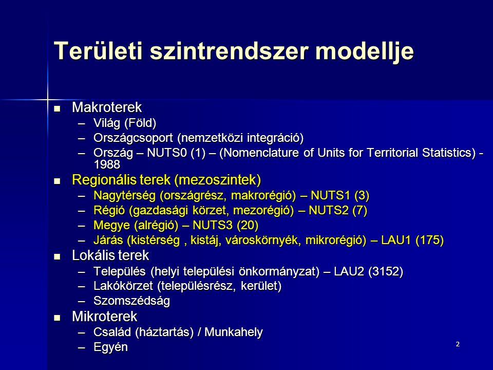 2 Területi szintrendszer modellje Makroterek Makroterek –Világ (Föld) –Országcsoport (nemzetközi integráció) –Ország – NUTS0 (1) – (Nomenclature of Un