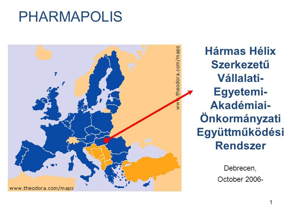 1 PHARMAPOLIS Hármas Hélix Szerkezetű Vállalati- Egyetemi- Akadémiai- Önkormányzati Együttműködési Rendszer Debrecen, October 2006-