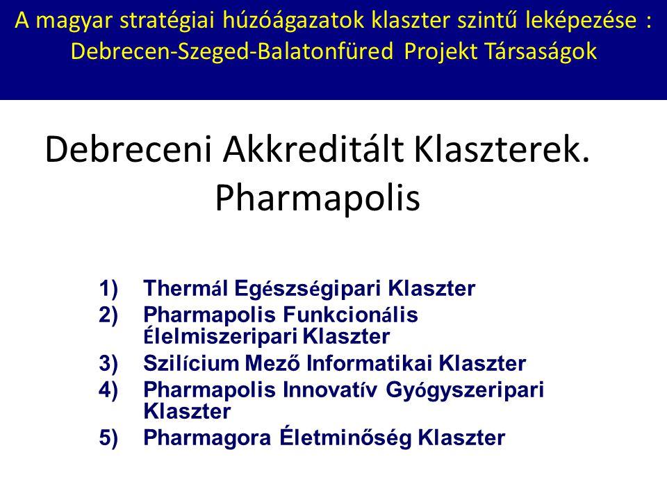 Debreceni Akkreditált Klaszterek. Pharmapolis 1)Therm á l Eg é szs é gipari Klaszter 2)Pharmapolis Funkcion á lis É lelmiszeripari Klaszter 3)Szil í c
