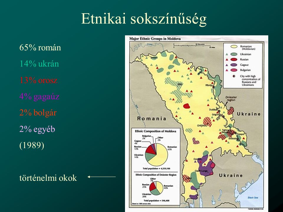 Többnyelvű(ség és) oktatás az autonóm Transznyisztriában de jure 3 hivatalos nyelv: orosz, ukrán, moldáv de facto: orosz Az iskolák javában orosz a tanítási nyelv.