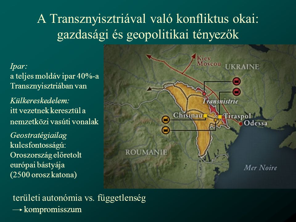 Irodalom arte 2003.Moldawien. Eine geopolitische Fallstudie.