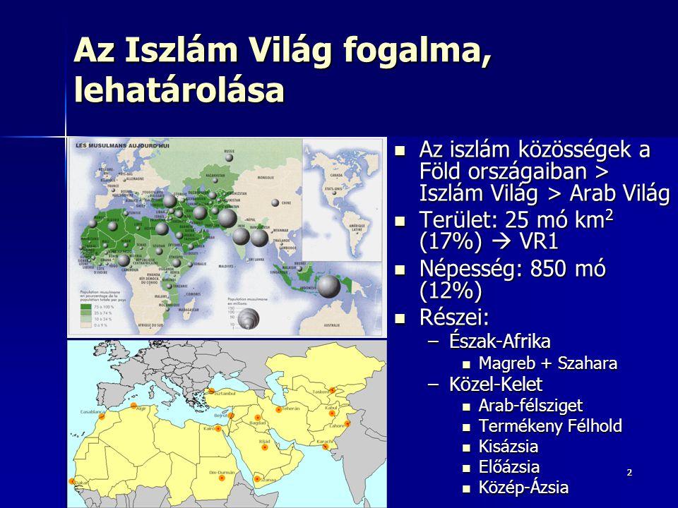 33 Iszlám vallás jellemzői Iszlám 5 alappillére: Iszlám 5 alappillére: –Hitvallás (saháda) –Ima (szalát) –Adakozás (zakát) –Böjt (szaum) –Mekkai zarándoklat (haddzs) –(+ dzsihád) Irányzatok Irányzatok –Szunnita (87–90%): általánosabb – írásos szunna fontossága vallásjogi kérdésekben –Siita (10–13%): Irán, DK-Irak – vallási vezető (imám) fontossága –Háridzsita: Omán – vallás elsődlegessége világi hatalommal szemben