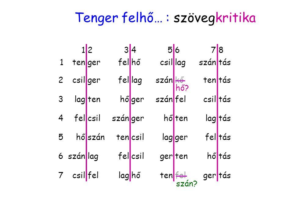 Szövegkritika 2 Tenger felhő… : szövegkritika 12345678 1tengerfelhőhőcsillagszántás 2csilgerfellagszánkőkőtentás 3lagtenhőhőgerszánfelcsiltás 4felcsil