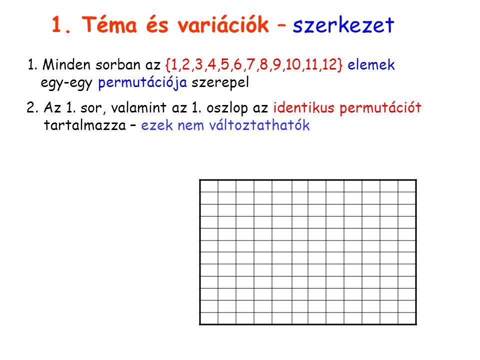 szerkezet 2 1. Téma és variációk – szerkezet 1. Minden sorban az {1,2,3,4,5,6,7,8,9,10,11,12} elemek egy-egy permutációja szerepel 2. Az 1. sor, valam