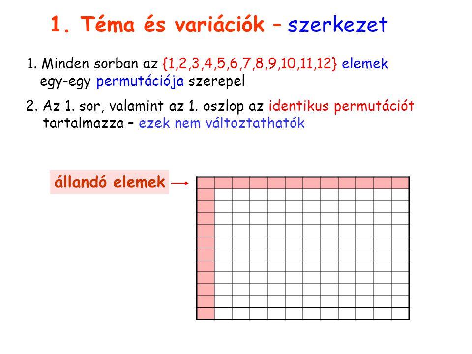 szerkezet 3 1. Téma és variációk – szerkezet 1. Minden sorban az {1,2,3,4,5,6,7,8,9,10,11,12} elemek egy-egy permutációja szerepel 2. Az 1. sor, valam