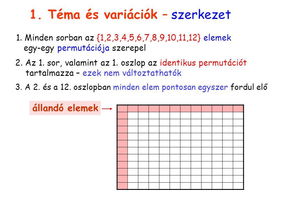 szerkezet 4 1. Téma és variációk – szerkezet 1. Minden sorban az {1,2,3,4,5,6,7,8,9,10,11,12} elemek egy-egy permutációja szerepel 2. Az 1. sor, valam