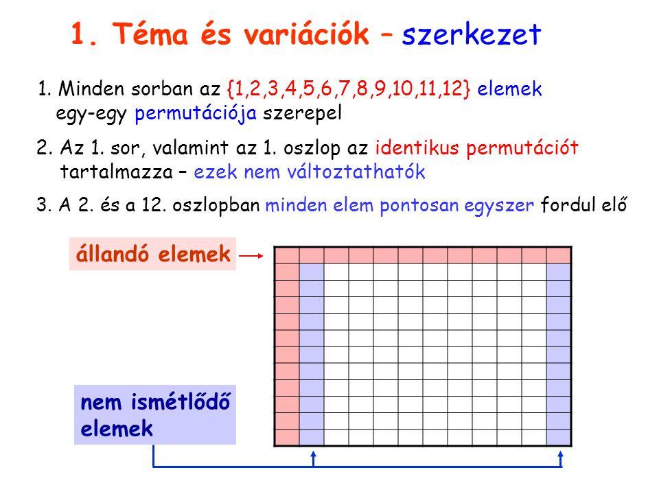 szerkezet 5 1. Téma és variációk – szerkezet 1.